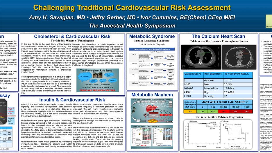 challenging traditional cardiovascular risk assessment - jeffry gerber  md